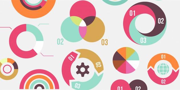 观点 | 如何将数据可视化技术应用于广告投放?